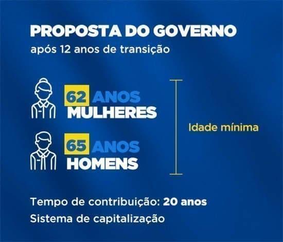 Proposta da Nova Previdência é apresentada a governadores